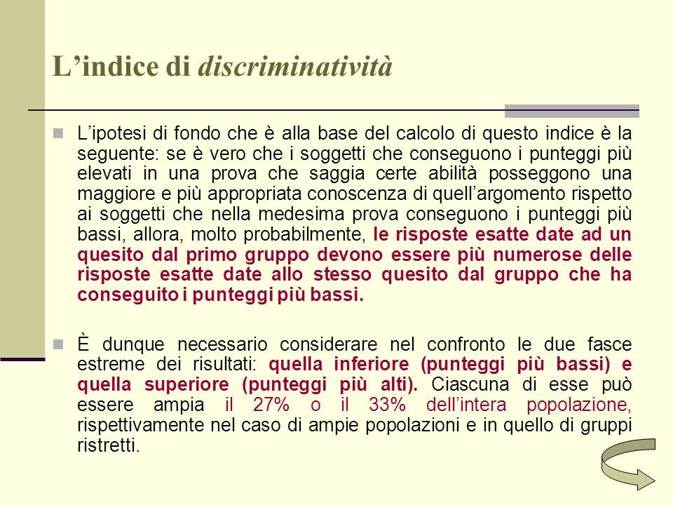 L'indice di discriminatività