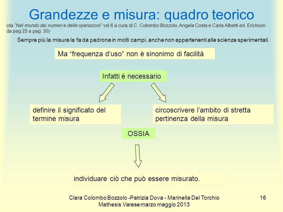 Grandezze e misura: quadro teorico