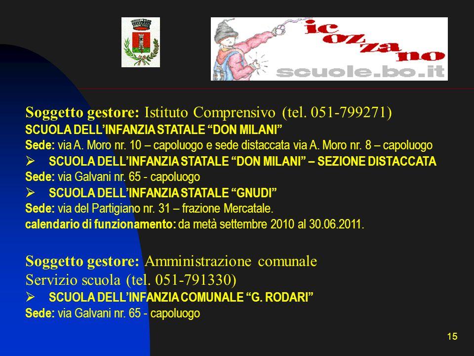 Soggetto gestore: Istituto Comprensivo (tel. 051-799271)