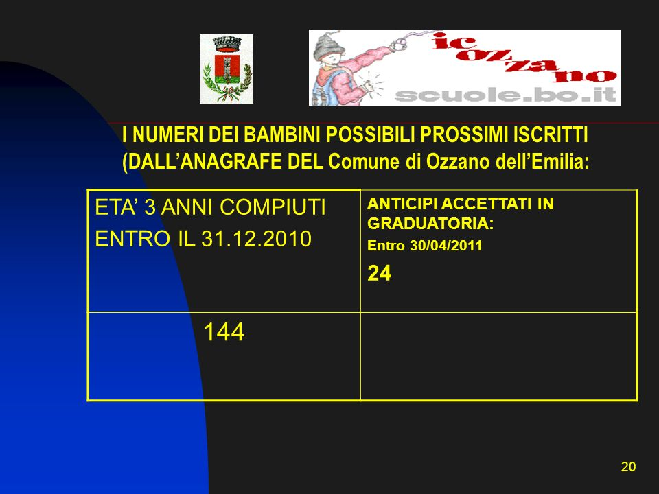 144 ETA' 3 ANNI COMPIUTI ENTRO IL 31.12.2010