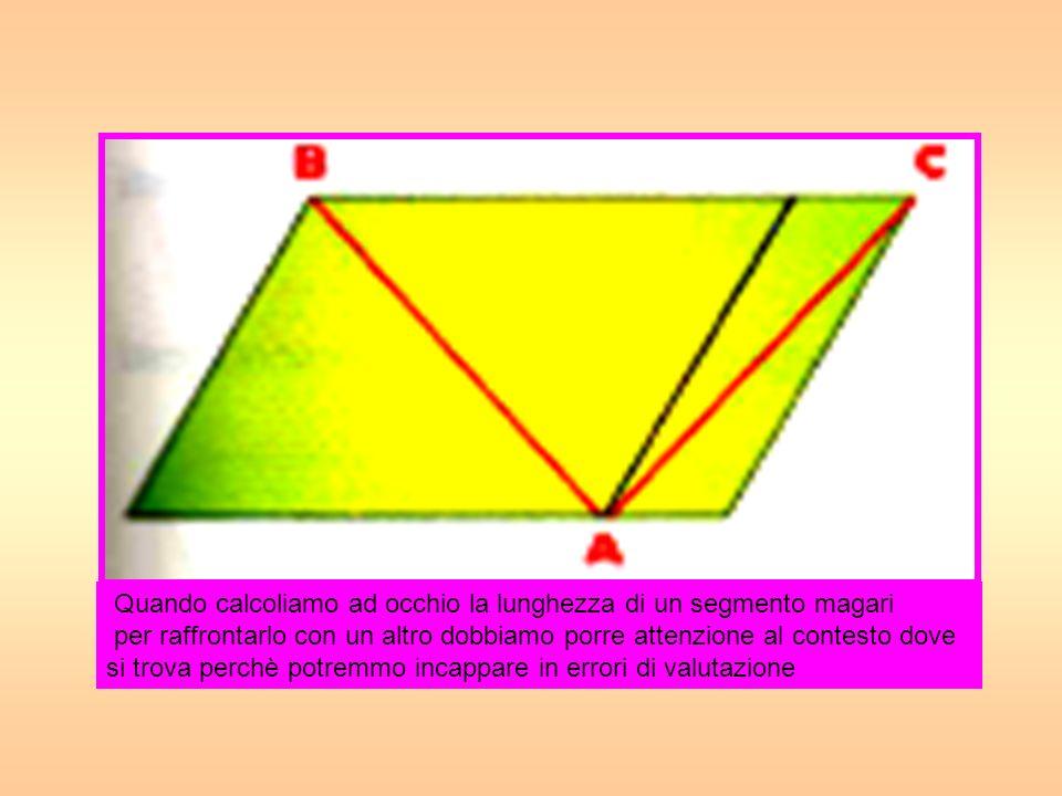Quando calcoliamo ad occhio la lunghezza di un segmento magari