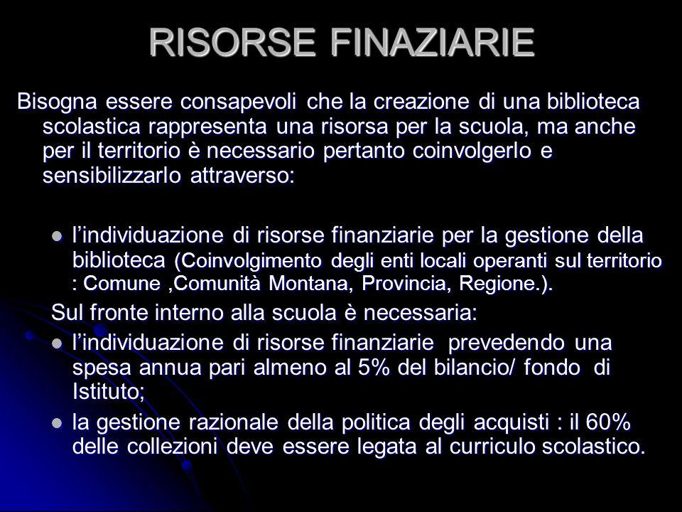 RISORSE FINAZIARIE