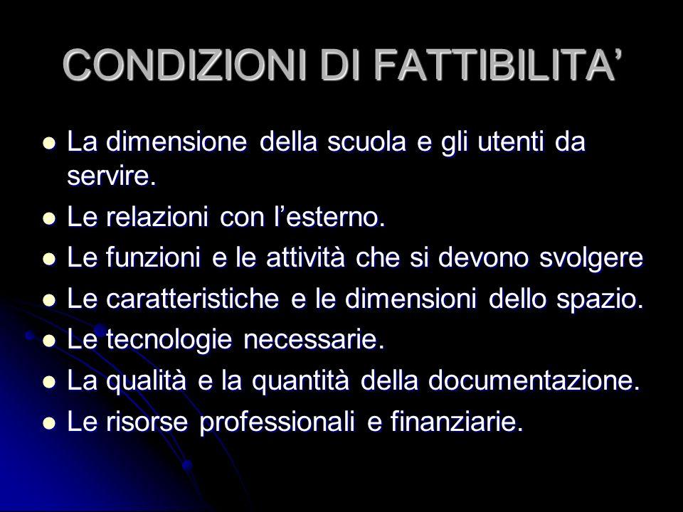 CONDIZIONI DI FATTIBILITA'