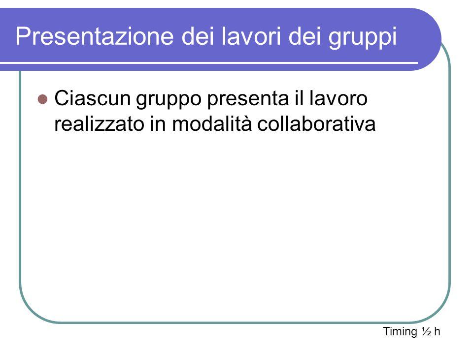 Presentazione dei lavori dei gruppi