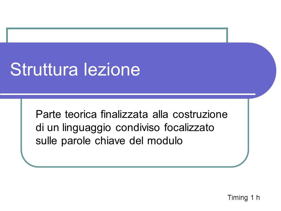 Struttura lezione Parte teorica finalizzata alla costruzione di un linguaggio condiviso focalizzato sulle parole chiave del modulo.
