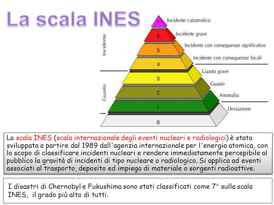 La scala INES