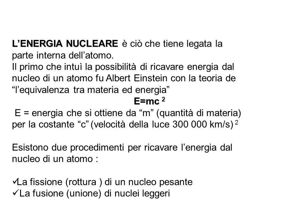 L'ENERGIA NUCLEARE è ciò che tiene legata la parte interna dell'atomo.