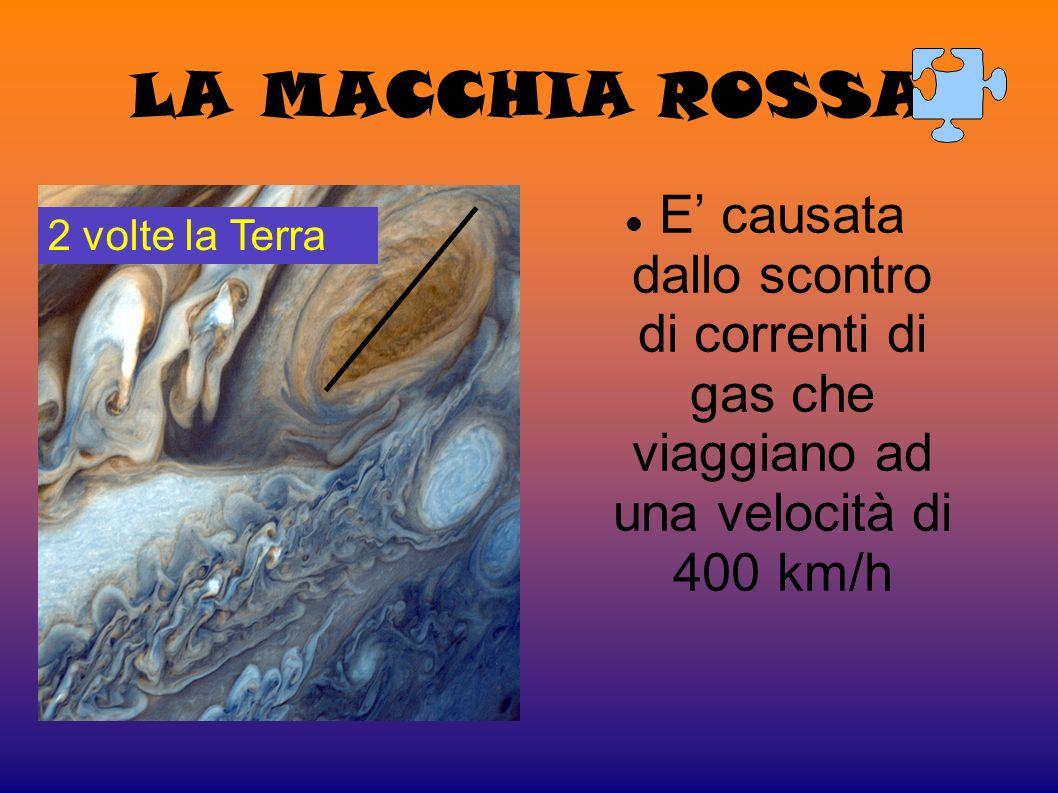 LA MACCHIA ROSSA E' causata dallo scontro di correnti di gas che viaggiano ad una velocità di 400 km/h.