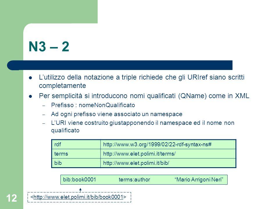 N3 – 2 L'utilizzo della notazione a triple richiede che gli URIref siano scritti completamente.
