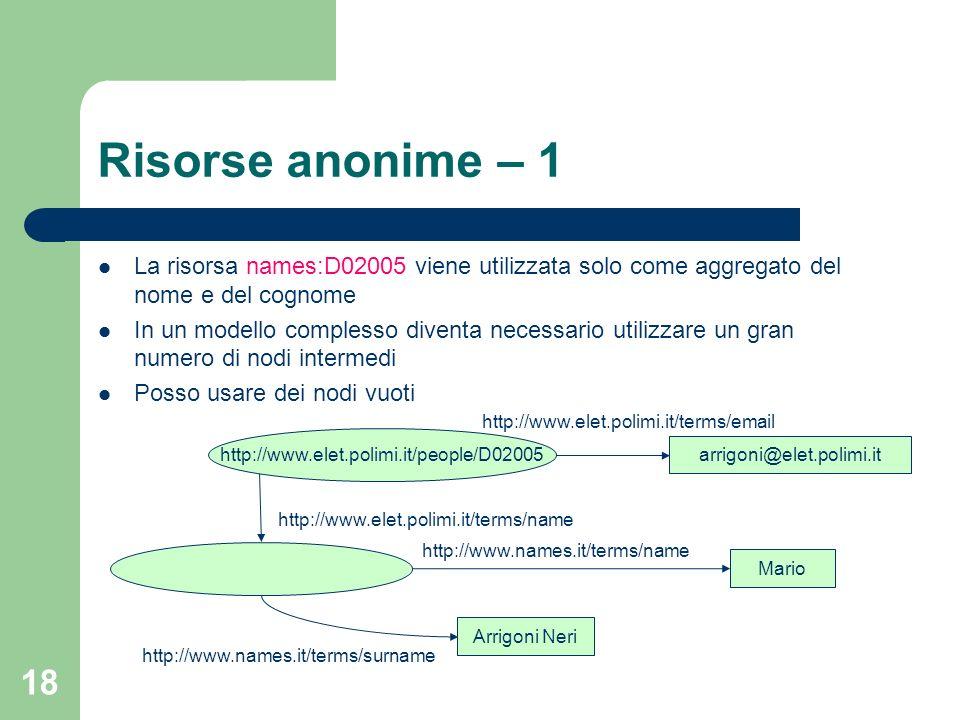 Risorse anonime – 1 La risorsa names:D02005 viene utilizzata solo come aggregato del nome e del cognome.