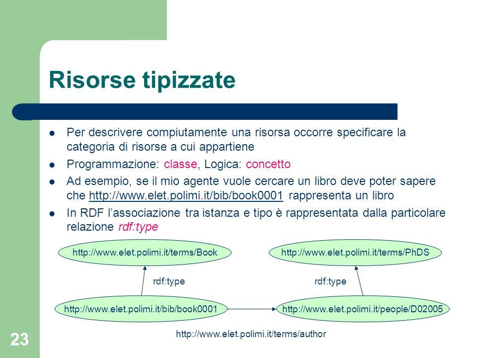 Risorse tipizzate Per descrivere compiutamente una risorsa occorre specificare la categoria di risorse a cui appartiene.