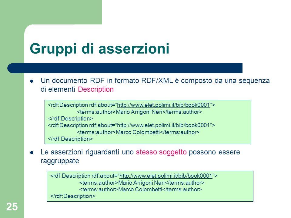 Gruppi di asserzioniUn documento RDF in formato RDF/XML è composto da una sequenza di elementi Description.