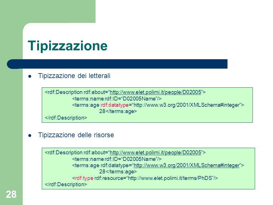 Tipizzazione Tipizzazione dei letterali Tipizzazione delle risorse