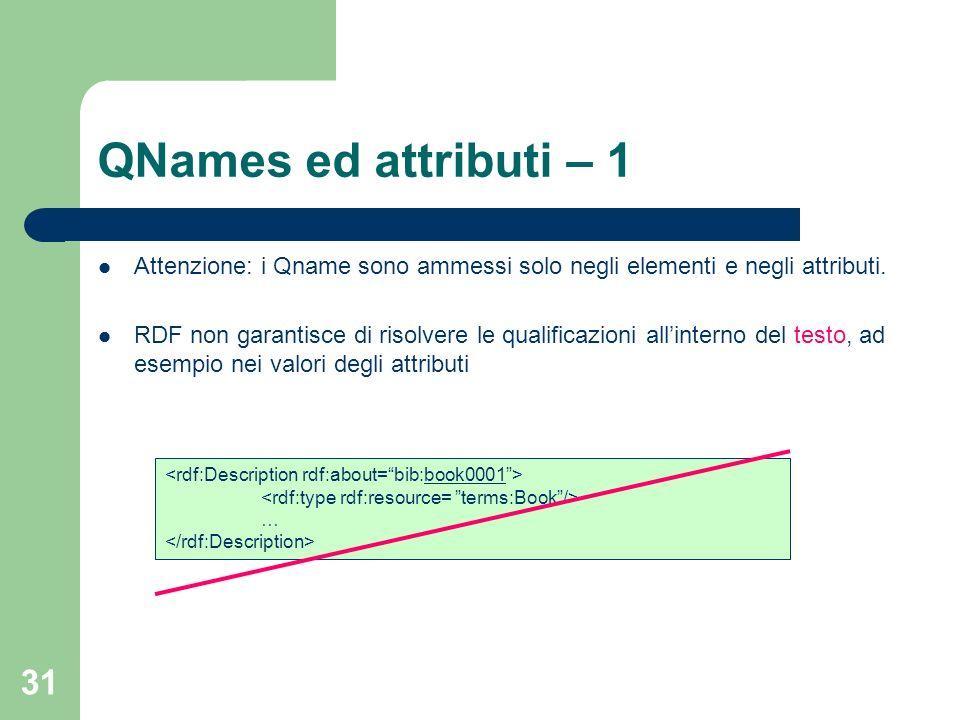QNames ed attributi – 1 Attenzione: i Qname sono ammessi solo negli elementi e negli attributi.