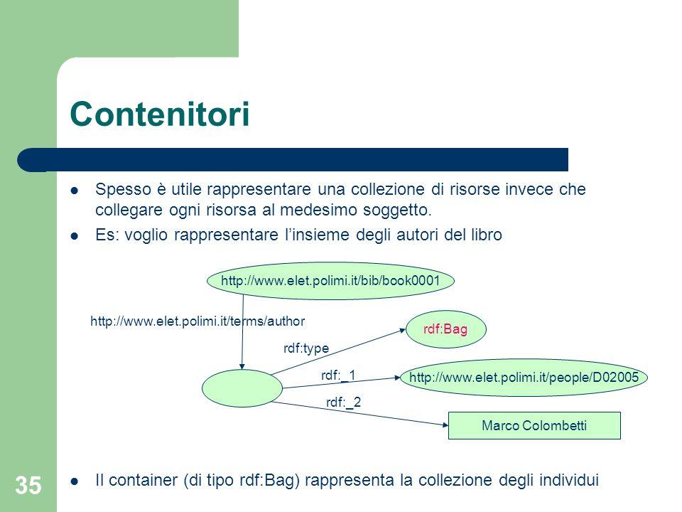 ContenitoriSpesso è utile rappresentare una collezione di risorse invece che collegare ogni risorsa al medesimo soggetto.