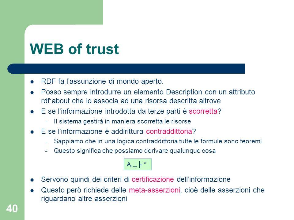 WEB of trust RDF fa l'assunzione di mondo aperto.