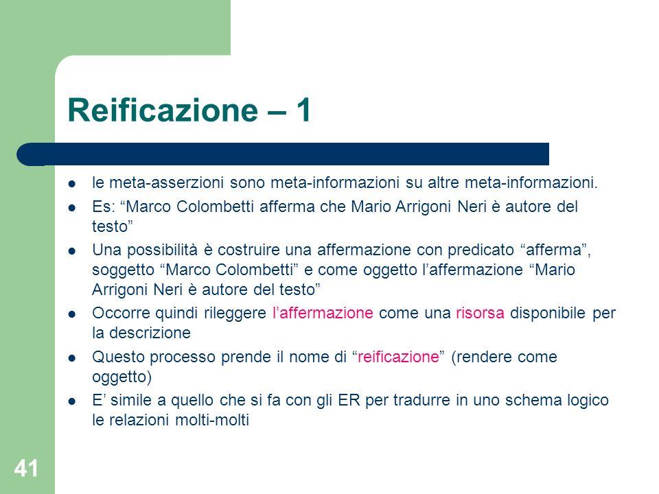 Reificazione – 1 le meta-asserzioni sono meta-informazioni su altre meta-informazioni.