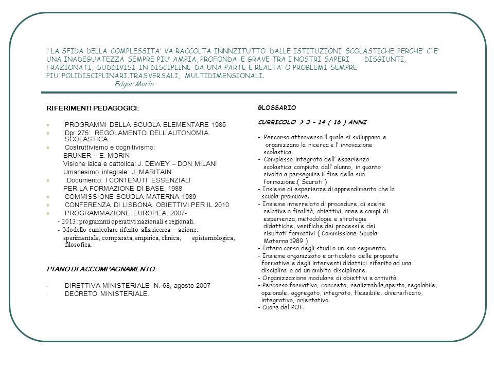 RIFERIMENTI PEDAGOGICI: PROGRAMMI DELLA SCUOLA ELEMENTARE 1985
