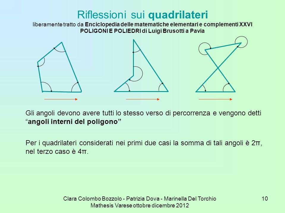 Riflessioni sui quadrilateri liberamente tratto da Enciclopedia delle matematiche elementari e complementi XXVI POLIGONI E POLIEDRI di Luigi Brusotti a Pavia
