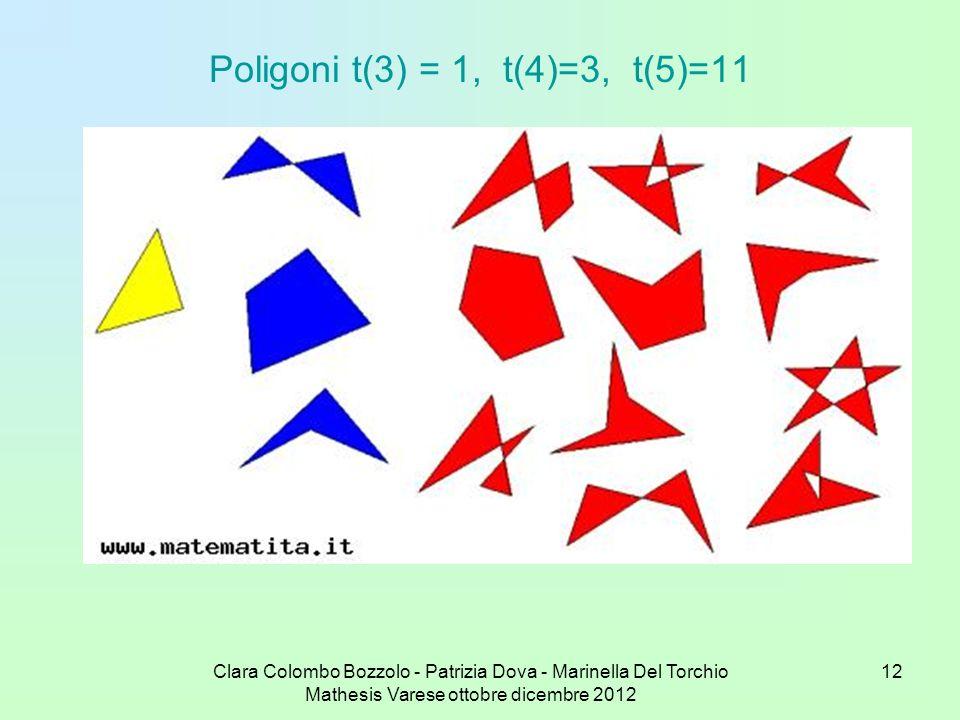 Poligoni t(3) = 1, t(4)=3, t(5)=11
