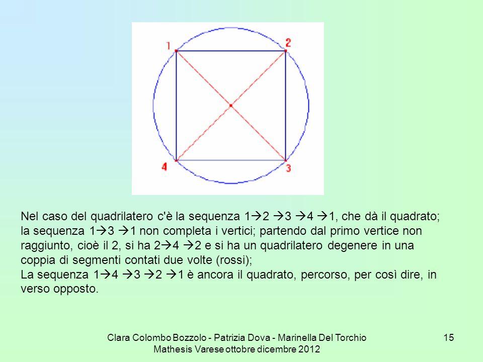 Nel caso del quadrilatero c è la sequenza 12 3 4 1, che dà il quadrato;