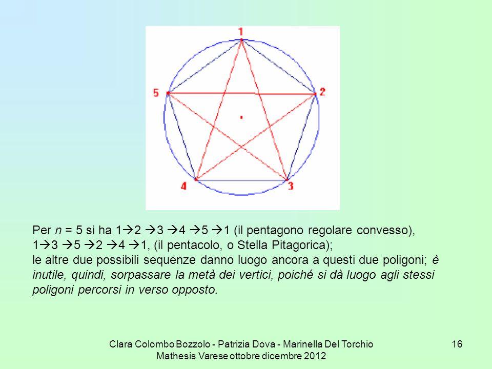 Per n = 5 si ha 12 3 4 5 1 (il pentagono regolare convesso),