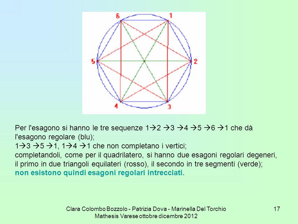 13 5 1, 14 1 che non completano i vertici;
