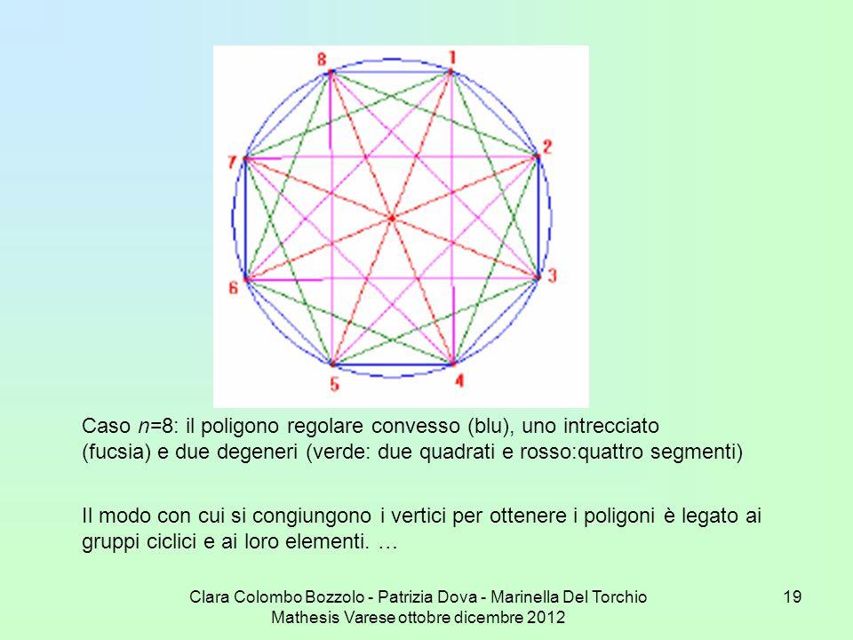 Caso n=8: il poligono regolare convesso (blu), uno intrecciato