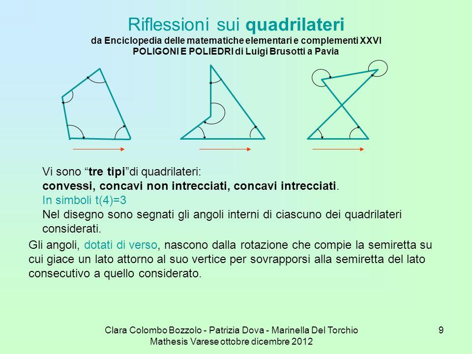 Riflessioni sui quadrilateri da Enciclopedia delle matematiche elementari e complementi XXVI POLIGONI E POLIEDRI di Luigi Brusotti a Pavia