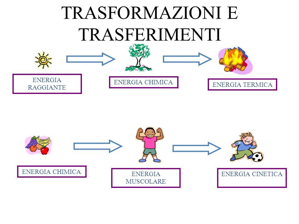 TRASFORMAZIONI E TRASFERIMENTI