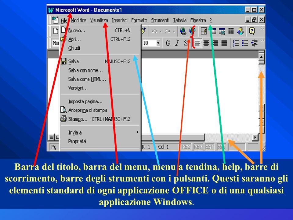 Barra del titolo, barra del menu, menu a tendina, help, barre di scorrimento, barre degli strumenti con i pulsanti.