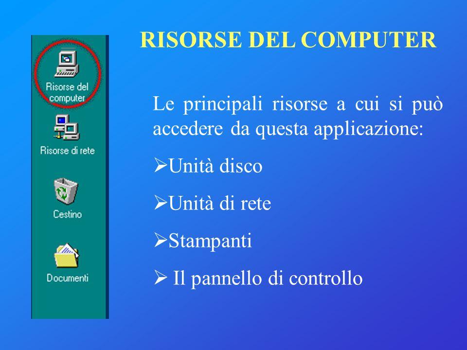 RISORSE DEL COMPUTER Le principali risorse a cui si può accedere da questa applicazione: Unità disco.