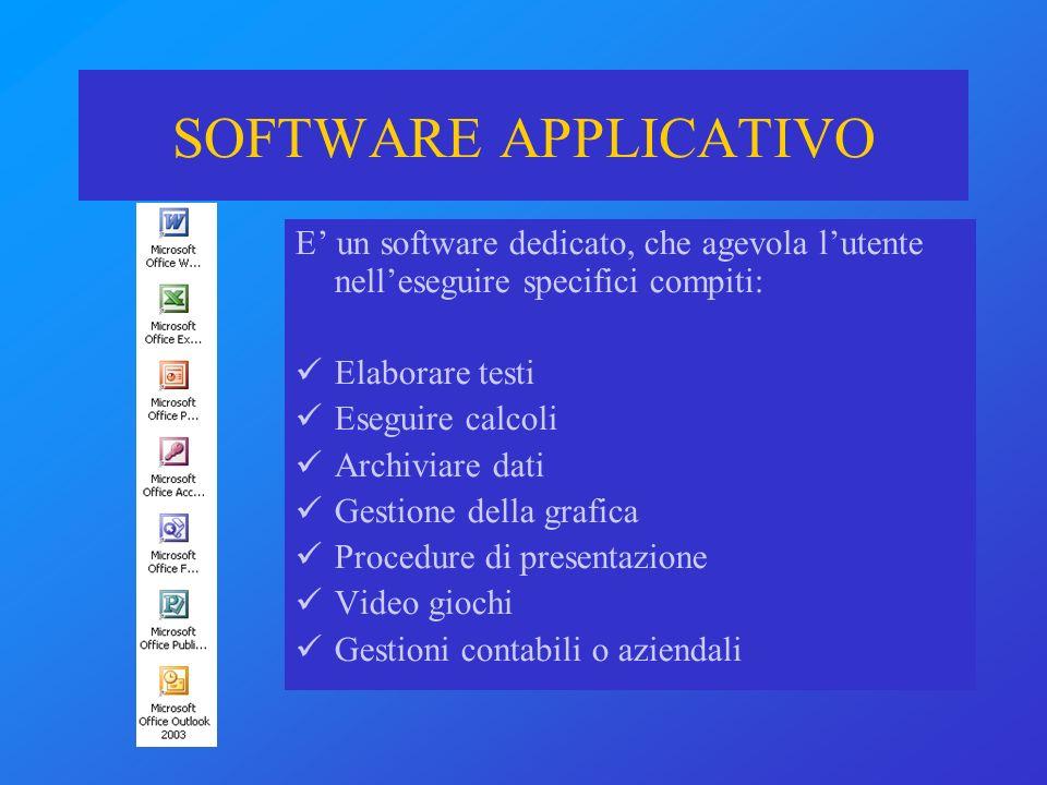 SOFTWARE APPLICATIVO E' un software dedicato, che agevola l'utente nell'eseguire specifici compiti: