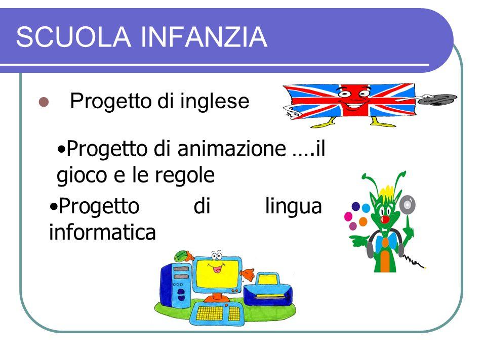 SCUOLA INFANZIA Progetto di inglese