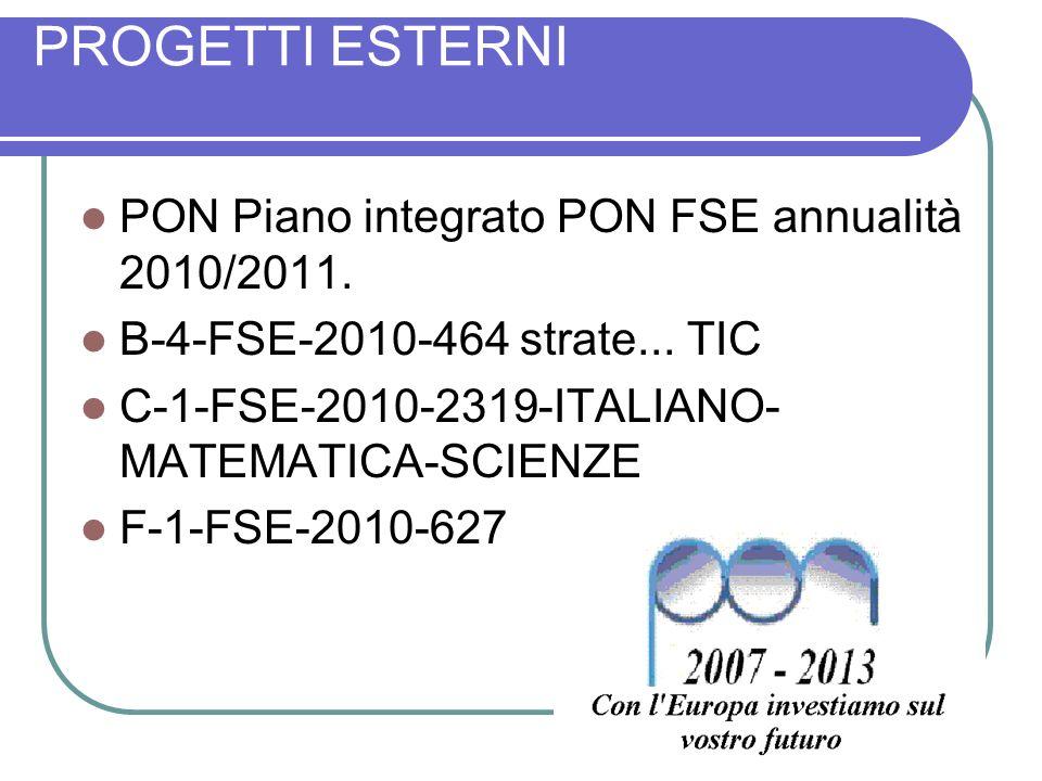 PROGETTI ESTERNI PON Piano integrato PON FSE annualità 2010/2011.