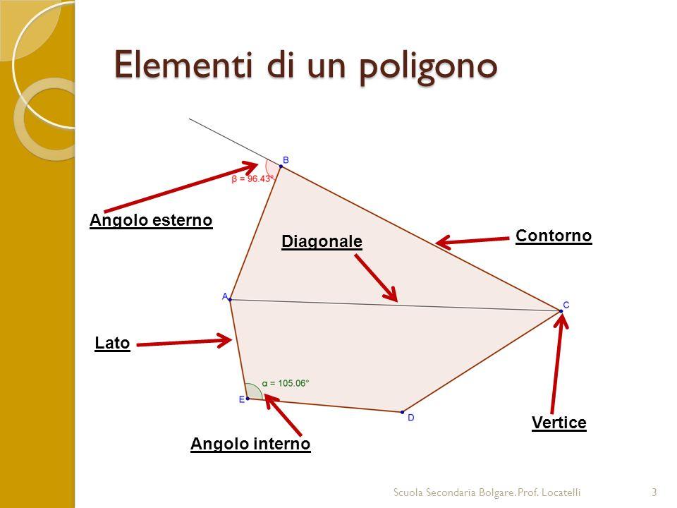 Elementi di un poligono