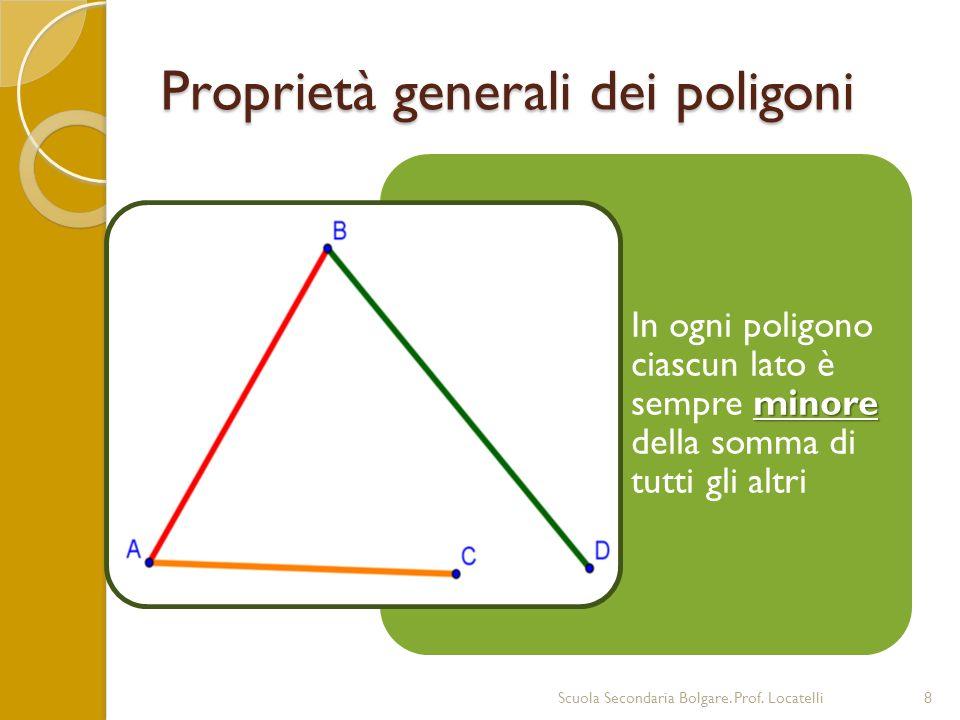 Proprietà generali dei poligoni