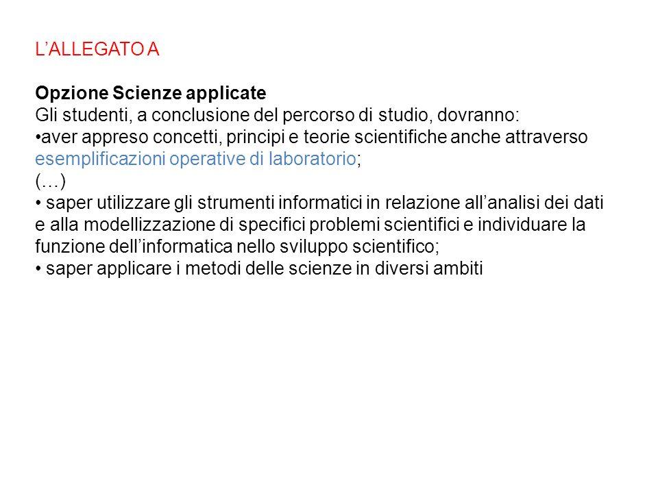 L'ALLEGATO A Opzione Scienze applicate. Gli studenti, a conclusione del percorso di studio, dovranno: