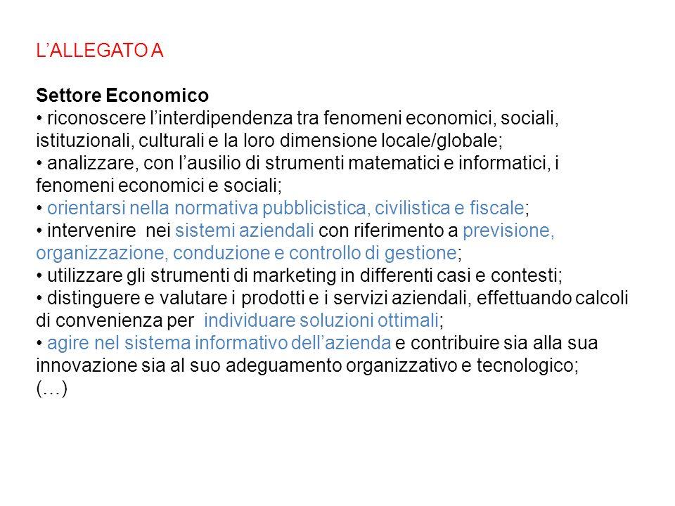 L'ALLEGATO A Settore Economico.
