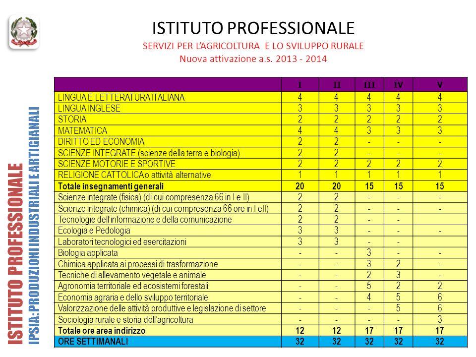 ISTITUTO PROFESSIONALE SERVIZI PER L'AGRICOLTURA E LO SVILUPPO RURALE Nuova attivazione a.s. 2013 - 2014