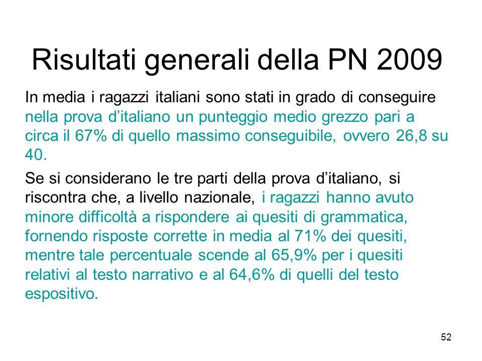 Risultati generali della PN 2009