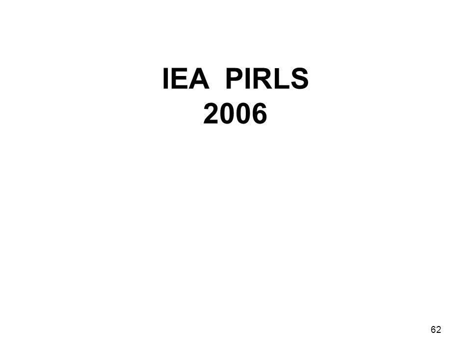IEA PIRLS 2006