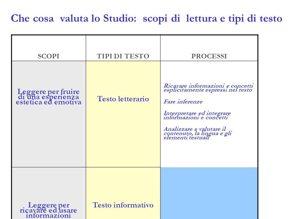 Che cosa valuta lo Studio: scopi di lettura e tipi di testo