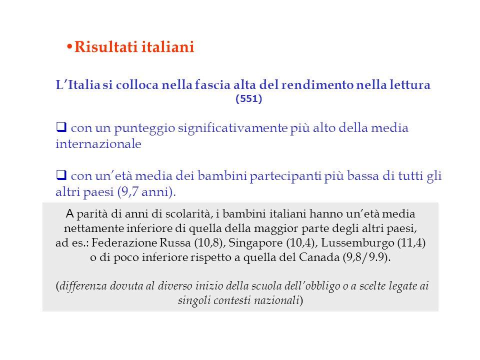 Risultati italiani L'Italia si colloca nella fascia alta del rendimento nella lettura. (551)
