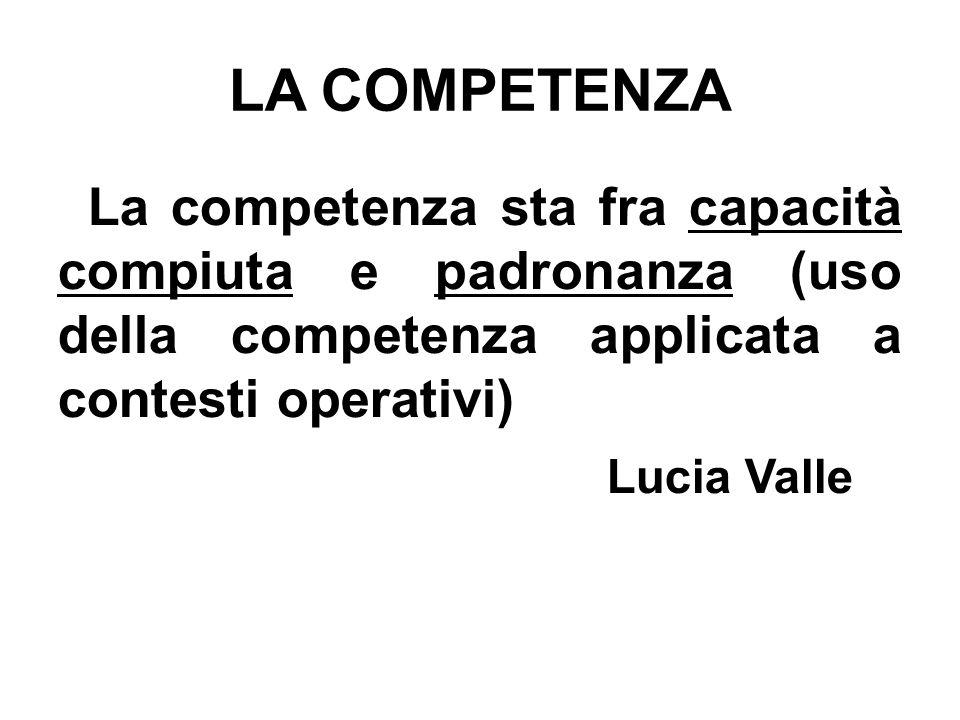 LA COMPETENZA La competenza sta fra capacità compiuta e padronanza (uso della competenza applicata a contesti operativi)
