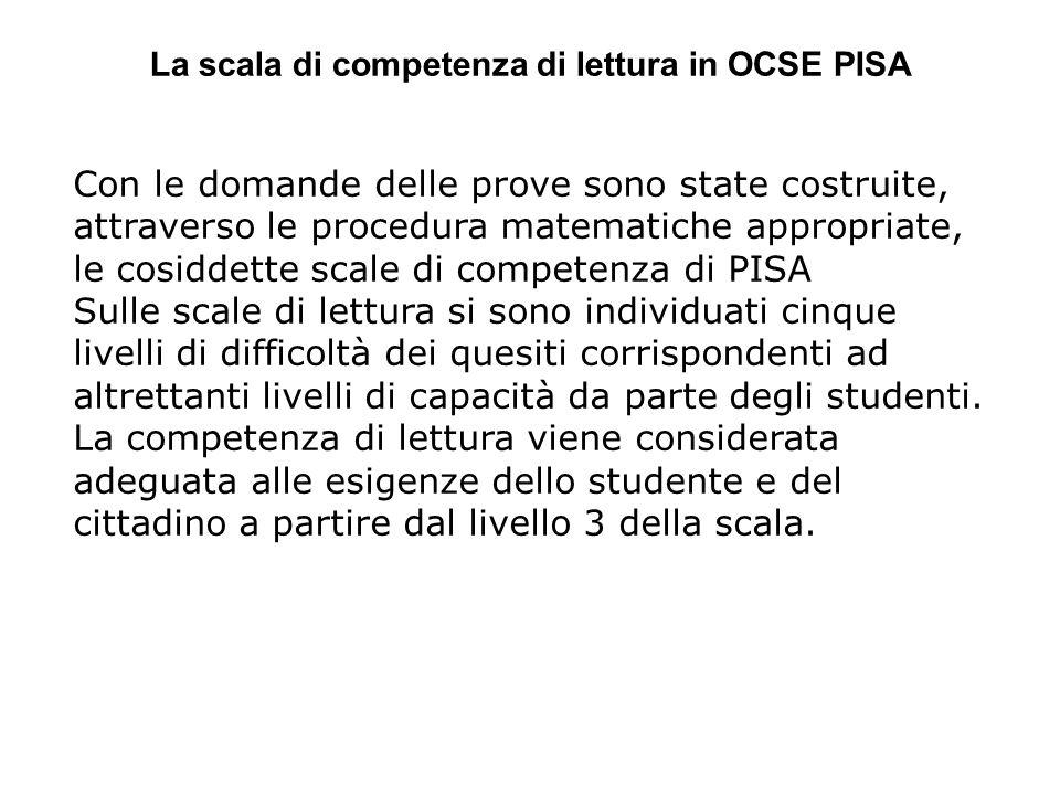 La scala di competenza di lettura in OCSE PISA