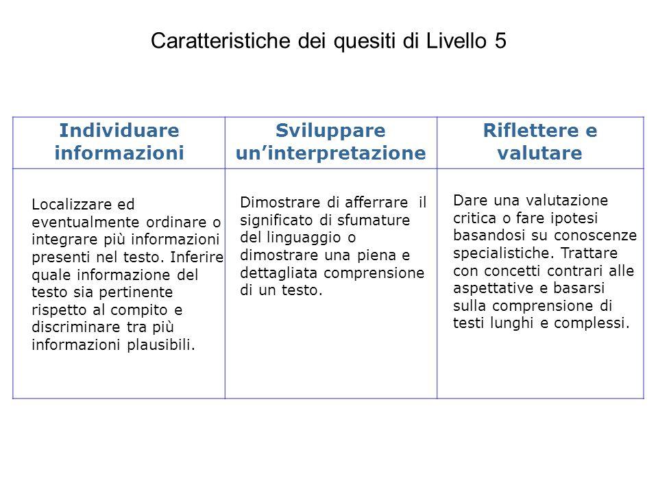 Individuare informazioni Sviluppare un'interpretazione