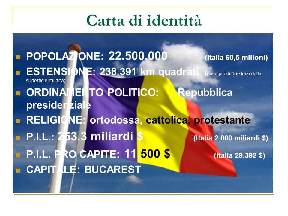 Carta di identità POPOLAZIONE: 22.500.000 (Italia 60,5 milioni)