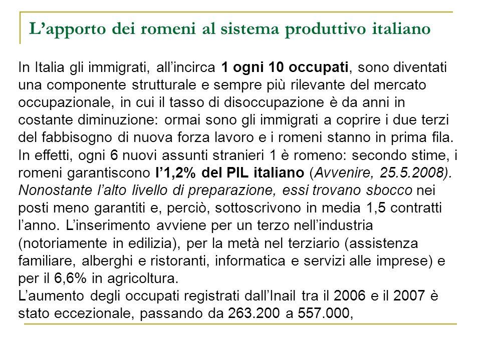 L'apporto dei romeni al sistema produttivo italiano