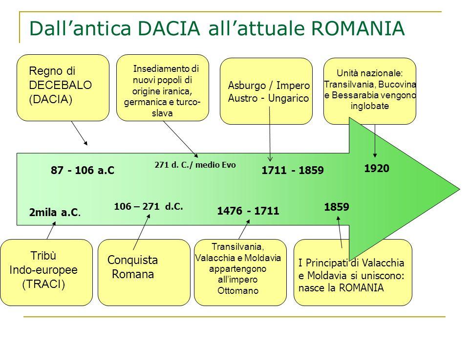 Dall'antica DACIA all'attuale ROMANIA